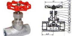 china Precision Casting Stainless Steel Valves manufacturing/supplier